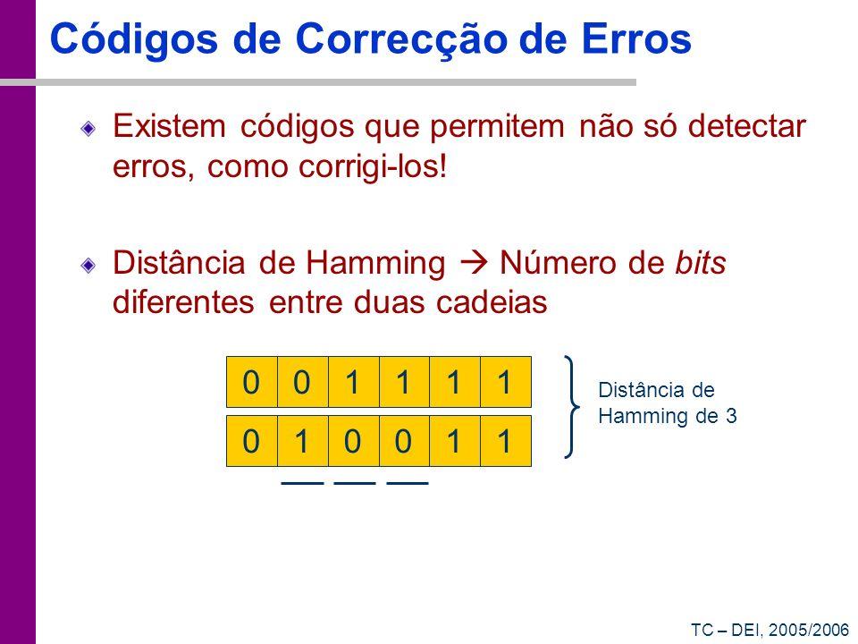 Códigos de Correcção de Erros