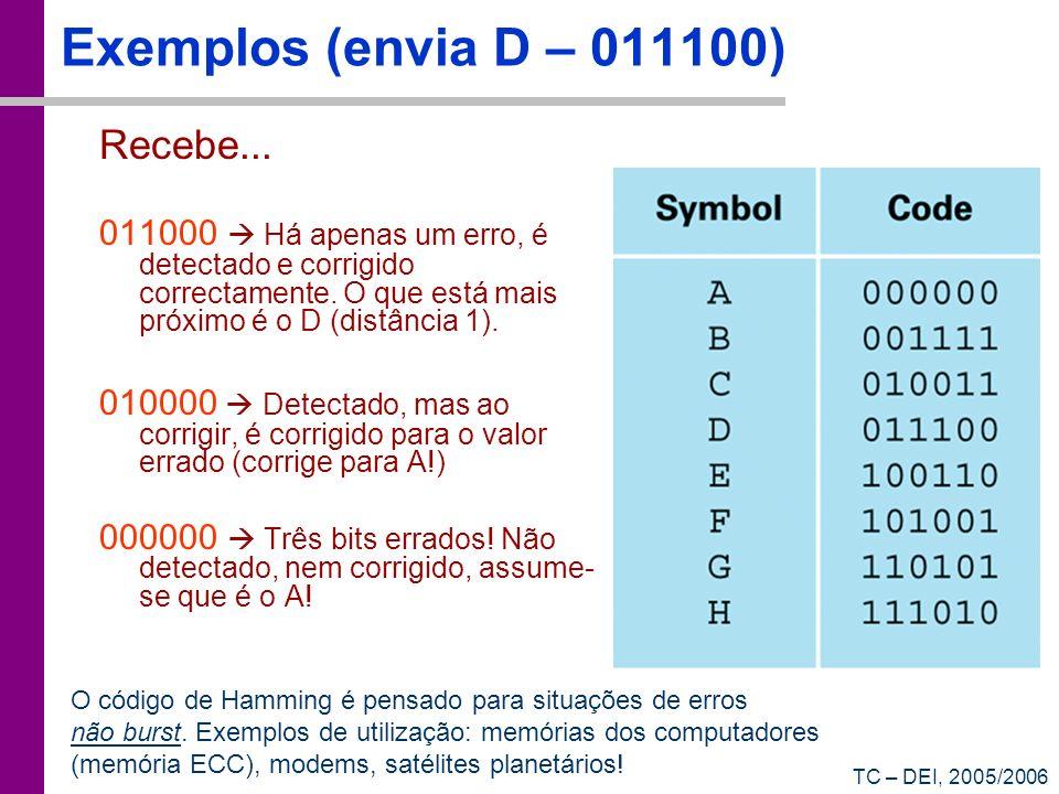 Exemplos (envia D – 011100) Recebe...