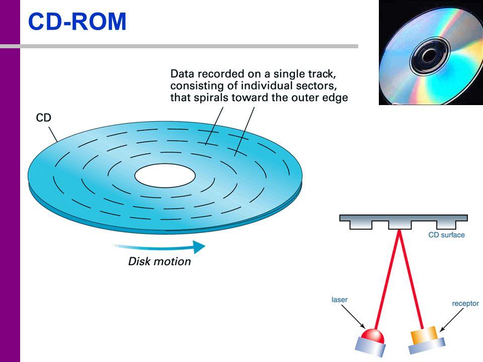 CD-ROM TC – DEI, 2005/2006