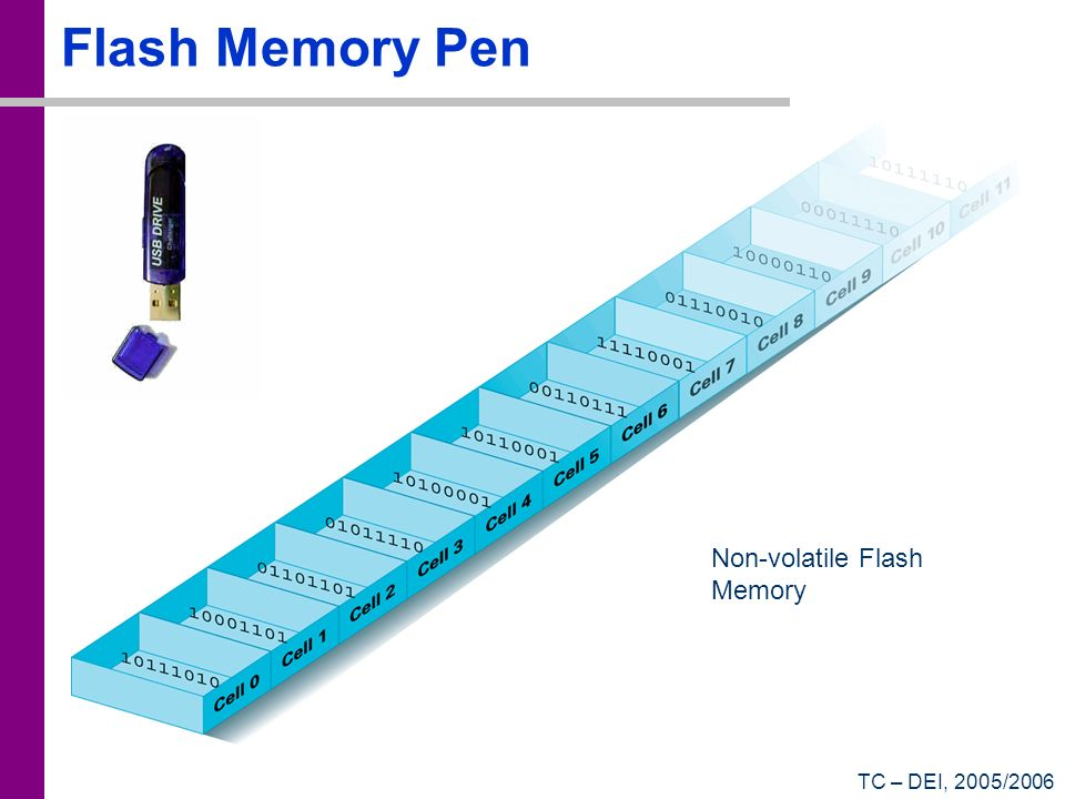 Flash Memory Pen Non-volatile Flash Memory TC – DEI, 2005/2006