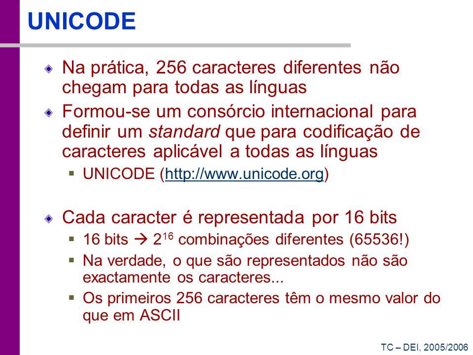 UNICODE Na prática, 256 caracteres diferentes não chegam para todas as línguas.
