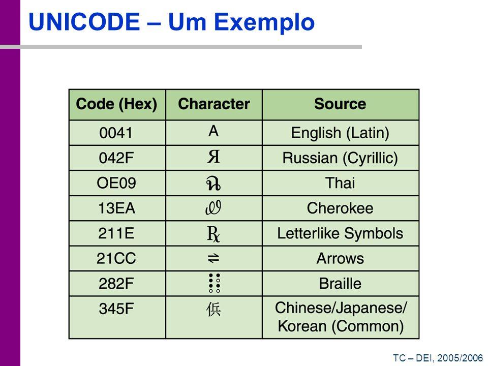 UNICODE – Um Exemplo TC – DEI, 2005/2006