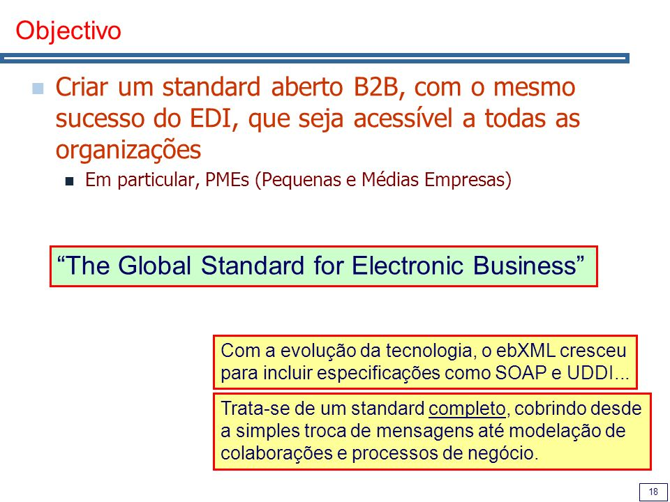 The Global Standard for Electronic Business