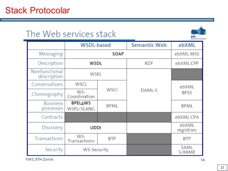 Stack Protocolar