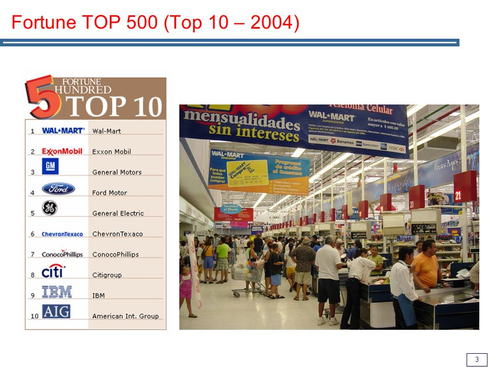 Fortune TOP 500 (Top 10 – 2004)