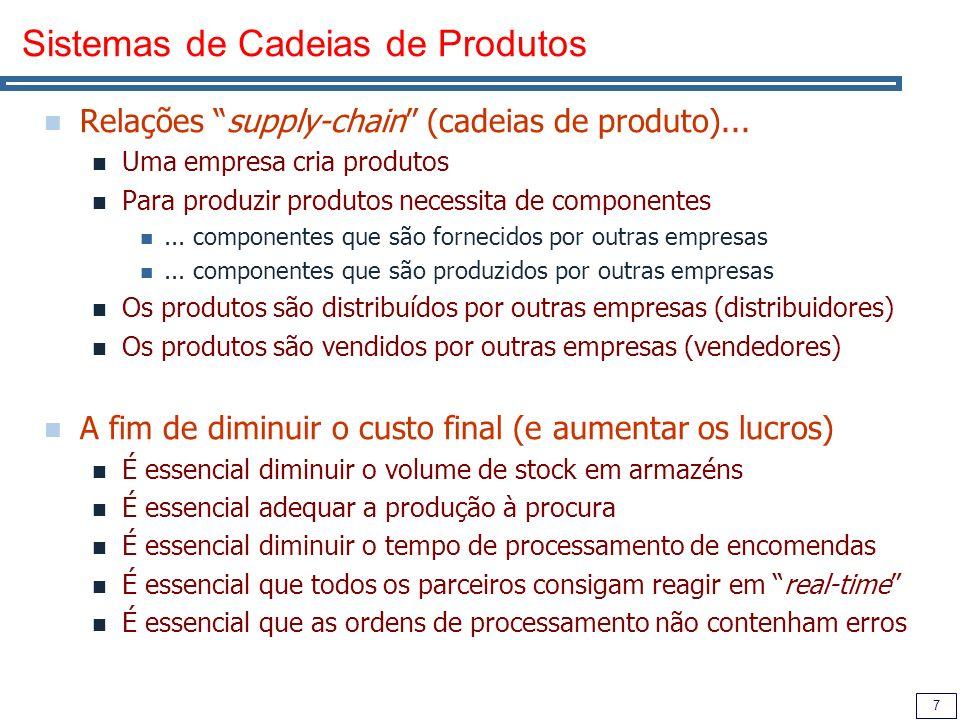 Sistemas de Cadeias de Produtos