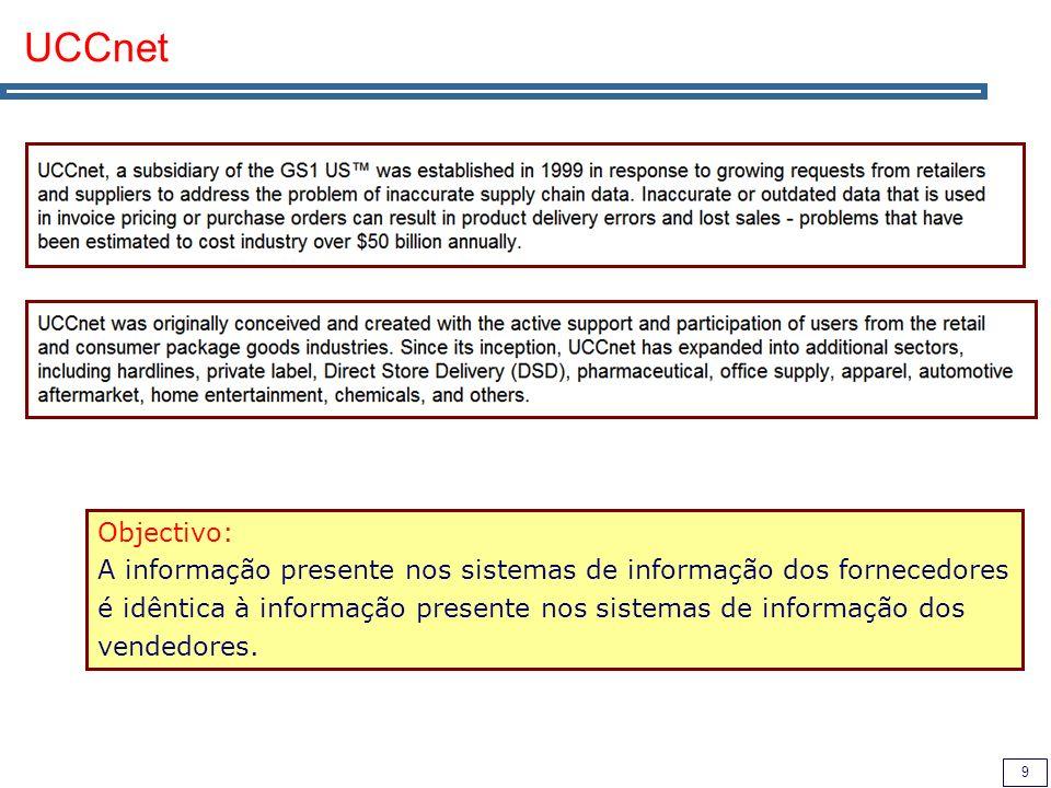 UCCnet Objectivo: A informação presente nos sistemas de informação dos fornecedores.