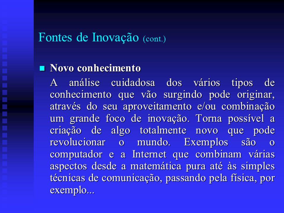 Fontes de Inovação (cont.)