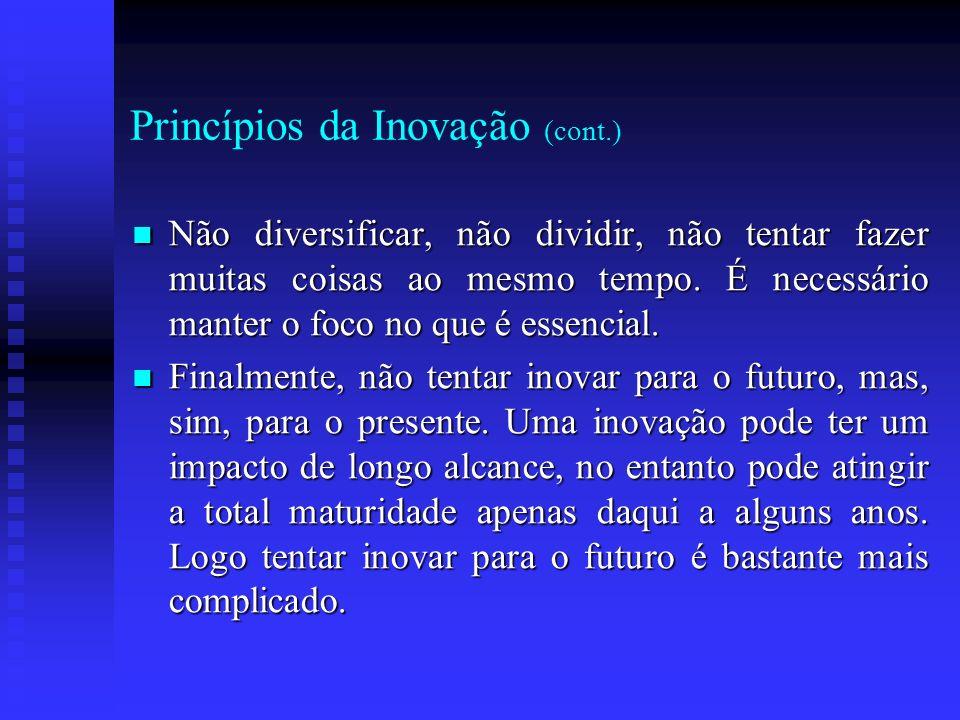 Princípios da Inovação (cont.)