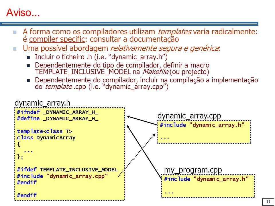 Aviso... A forma como os compiladores utilizam templates varia radicalmente: é compiler specific: consultar a documentação.