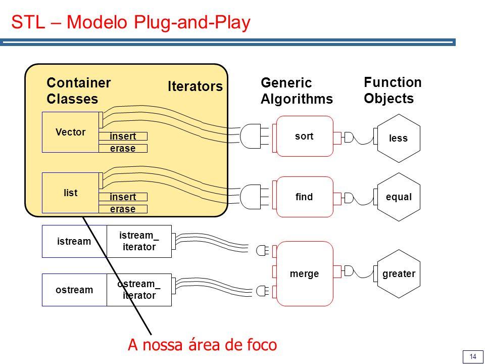 STL – Modelo Plug-and-Play