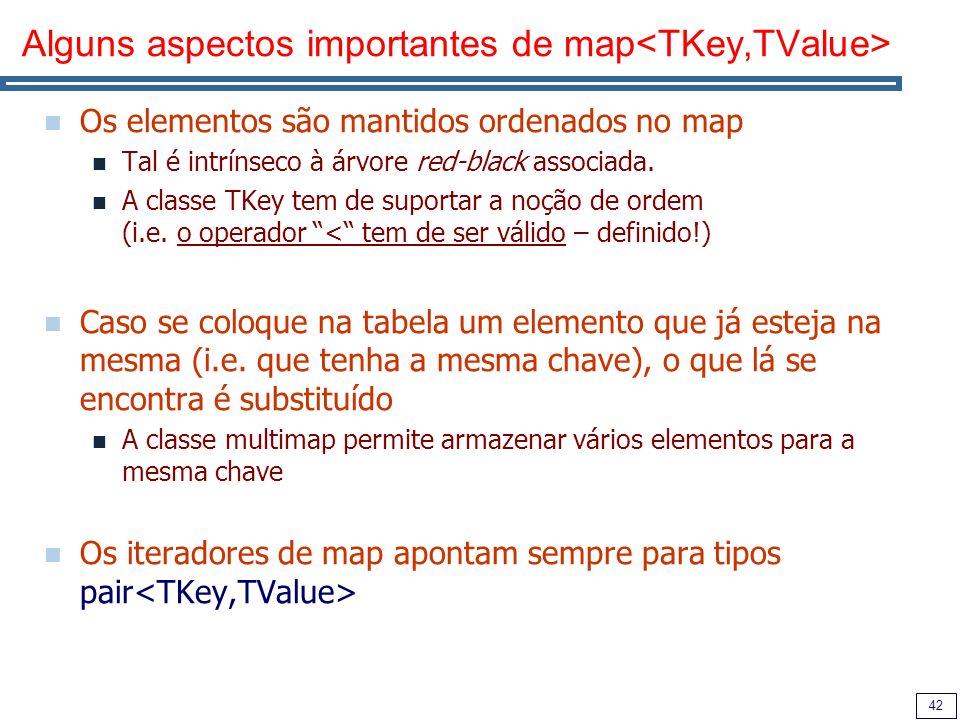 Alguns aspectos importantes de map<TKey,TValue>