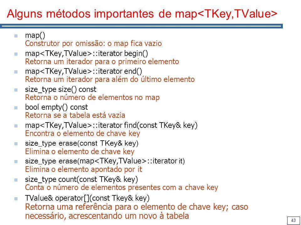 Alguns métodos importantes de map<TKey,TValue>