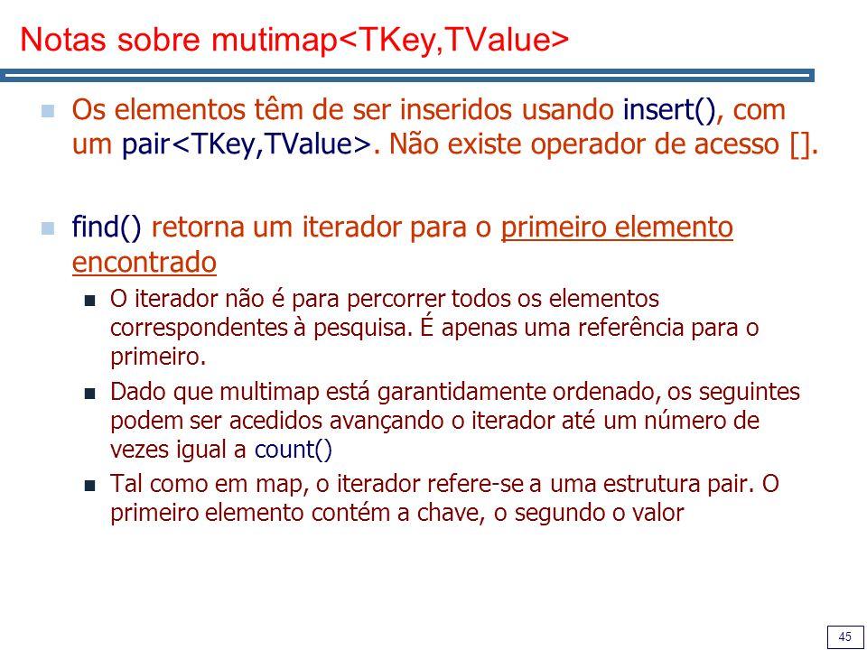 Notas sobre mutimap<TKey,TValue>