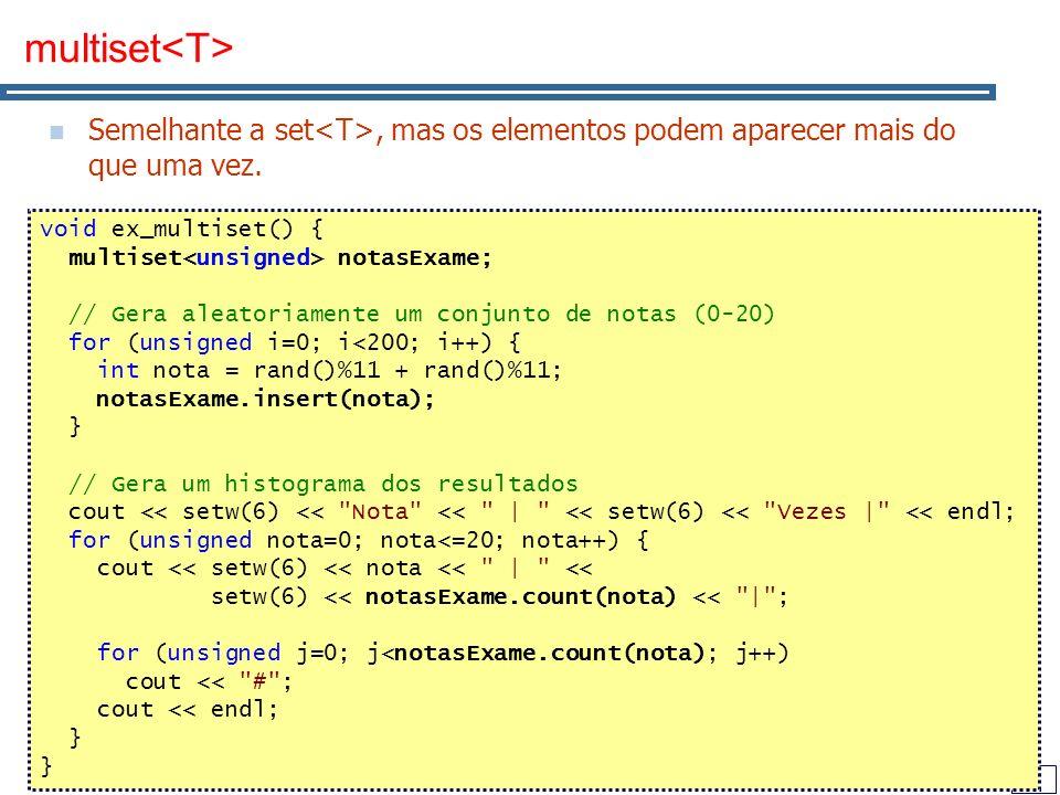 multiset<T> Semelhante a set<T>, mas os elementos podem aparecer mais do que uma vez. void ex_multiset() {