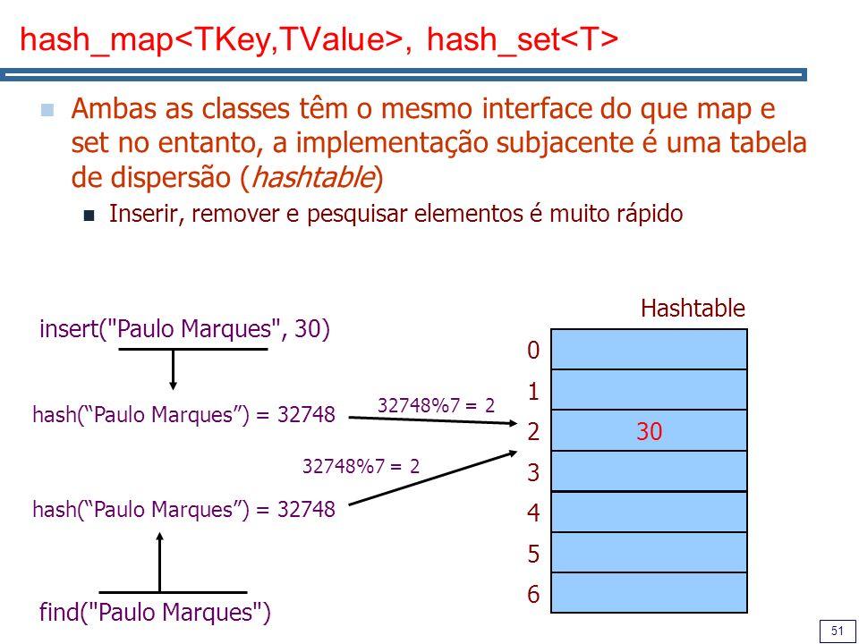hash_map<TKey,TValue>, hash_set<T>