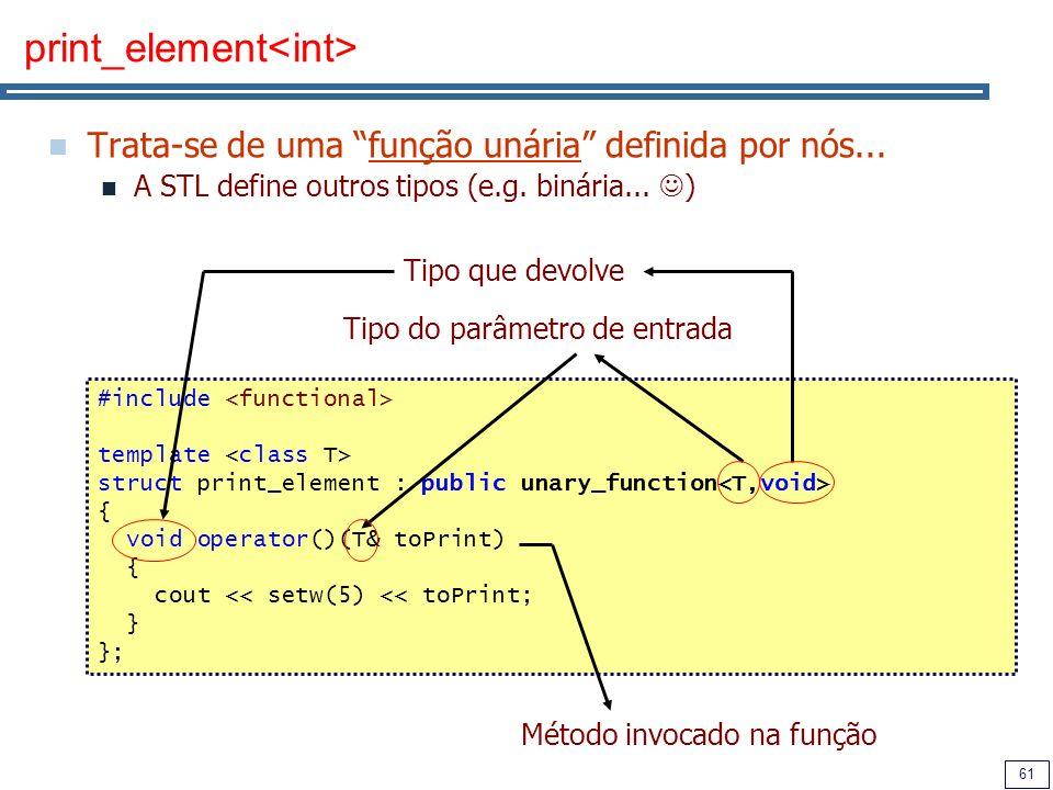 print_element<int>