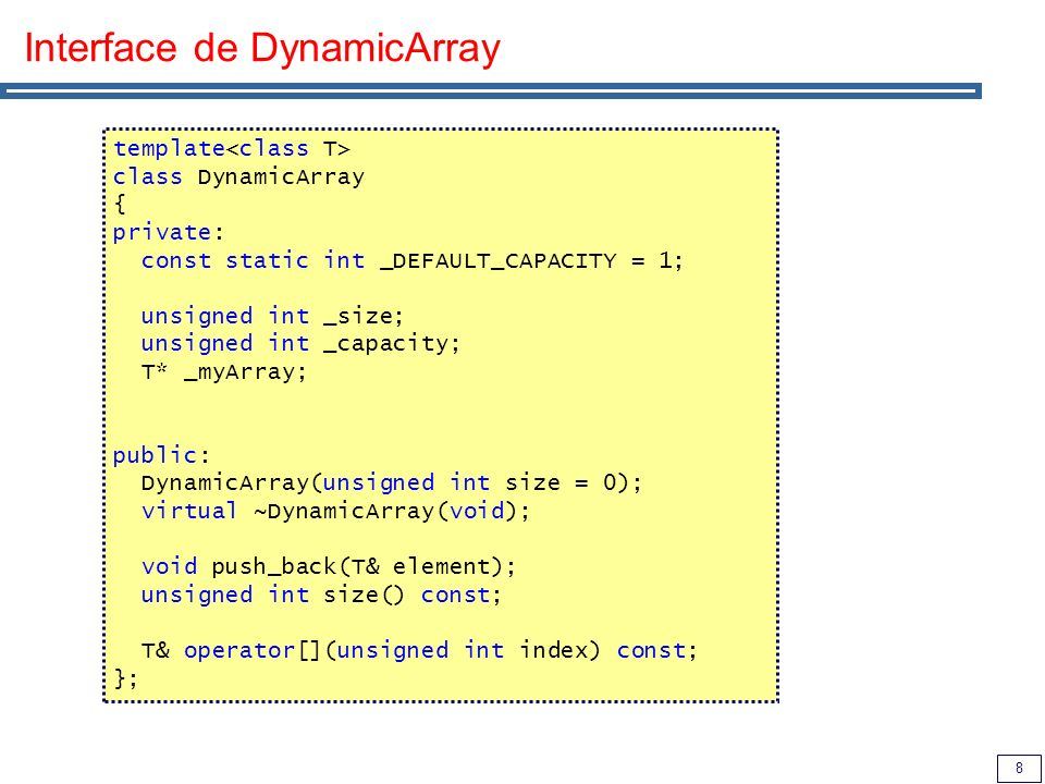 Interface de DynamicArray