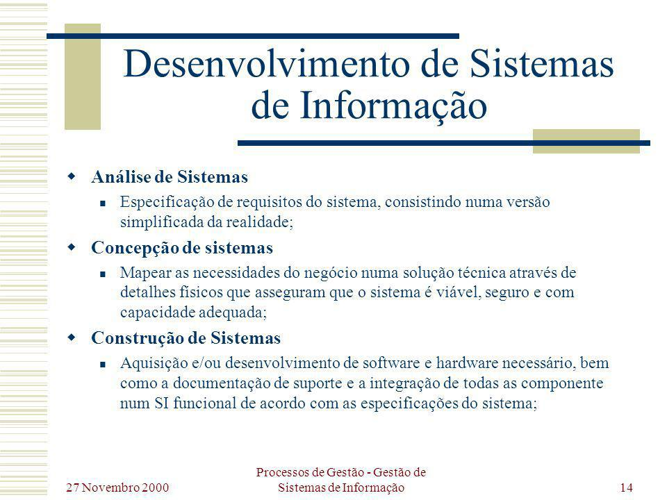 Desenvolvimento de Sistemas de Informação