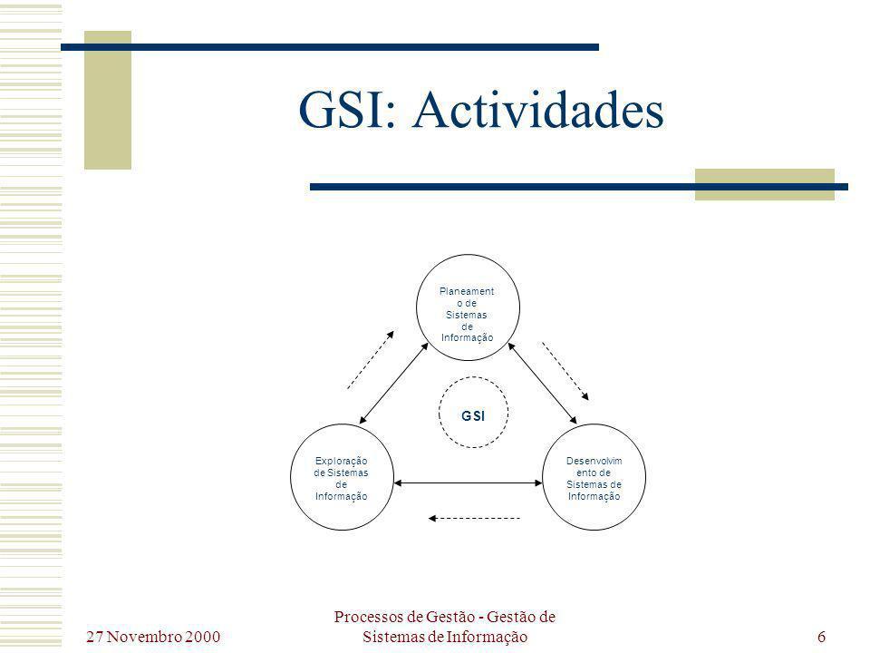 GSI: Actividades Planeamento de Sistemas de Informação. Desenvolvimento de Sistemas de Informação.
