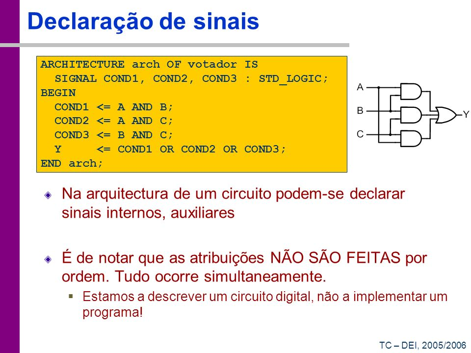 Declaração de sinais ARCHITECTURE arch OF votador IS. SIGNAL COND1, COND2, COND3 : STD_LOGIC; BEGIN.