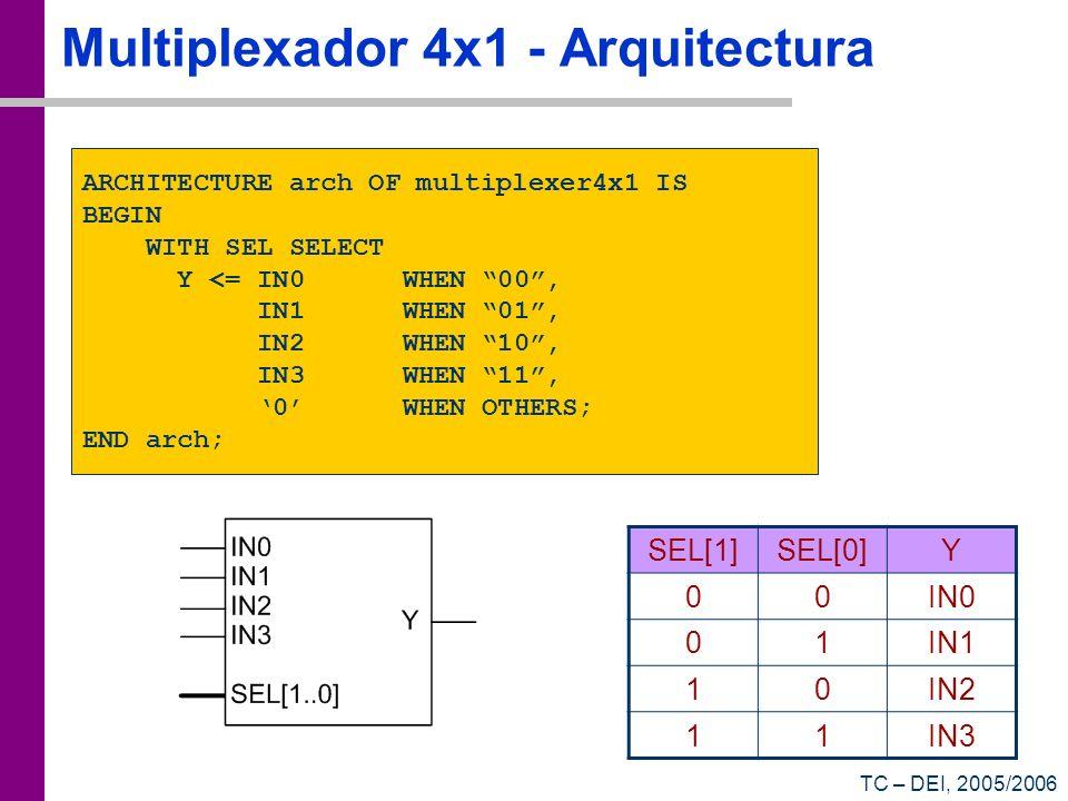 Multiplexador 4x1 - Arquitectura