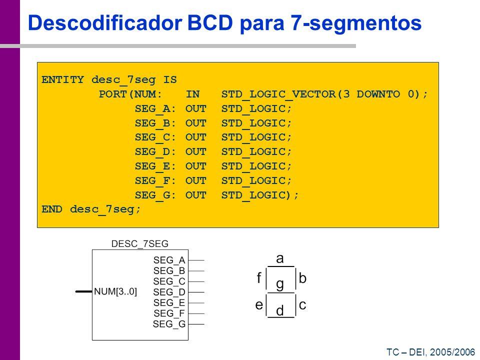 Descodificador BCD para 7-segmentos