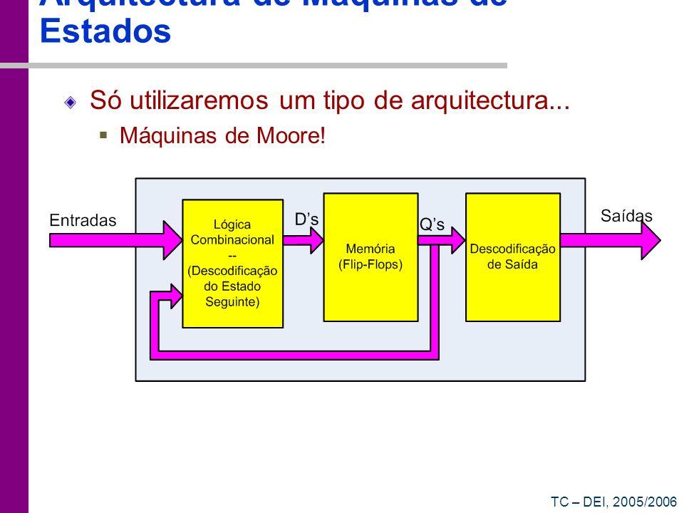 Arquitectura de Máquinas de Estados