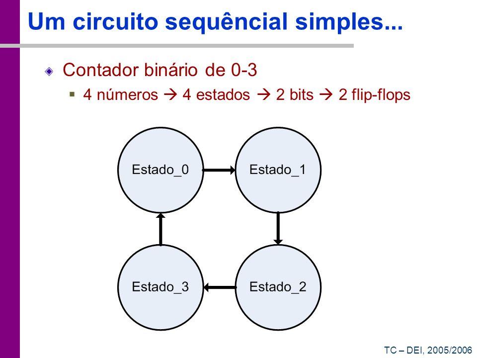 Um circuito sequêncial simples...