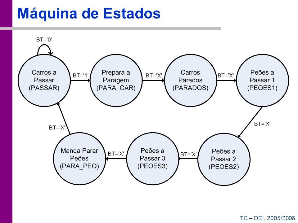 Máquina de Estados TC – DEI, 2005/2006