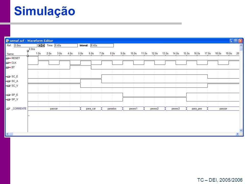 Simulação TC – DEI, 2005/2006