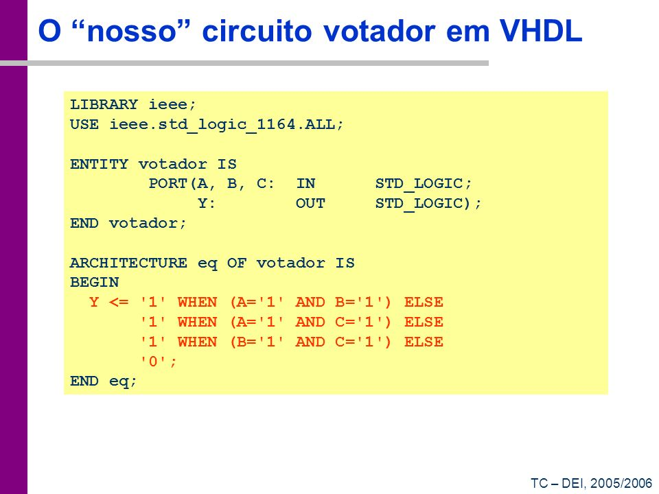 O nosso circuito votador em VHDL
