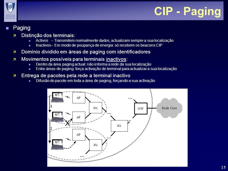 CIP - Paging Paging Distinção dos terminais: