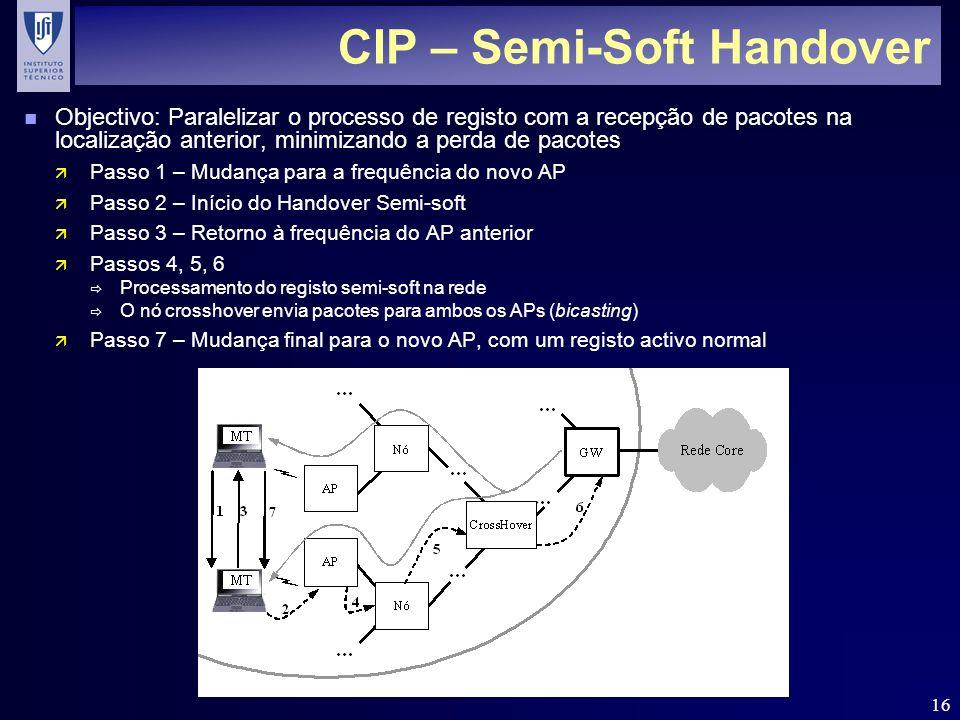 CIP – Semi-Soft Handover