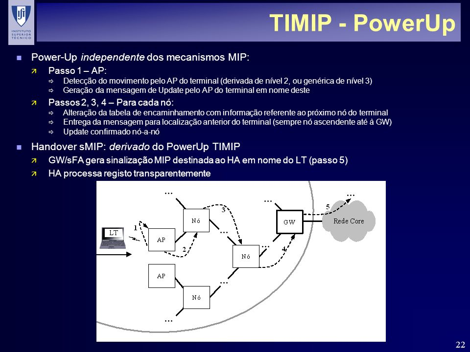 TIMIP - PowerUp Power-Up independente dos mecanismos MIP: