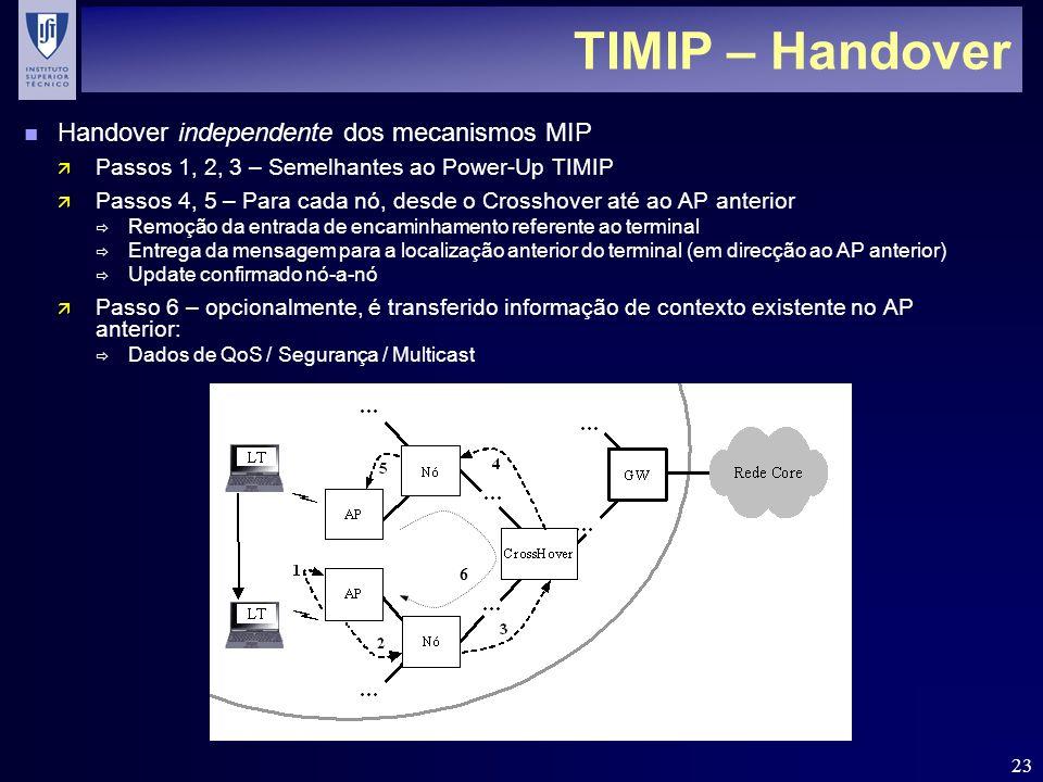 TIMIP – Handover Handover independente dos mecanismos MIP