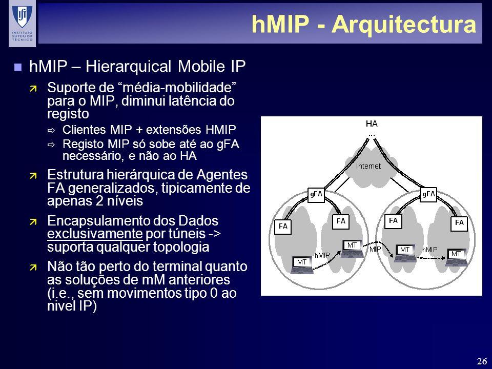 hMIP - Arquitectura hMIP – Hierarquical Mobile IP