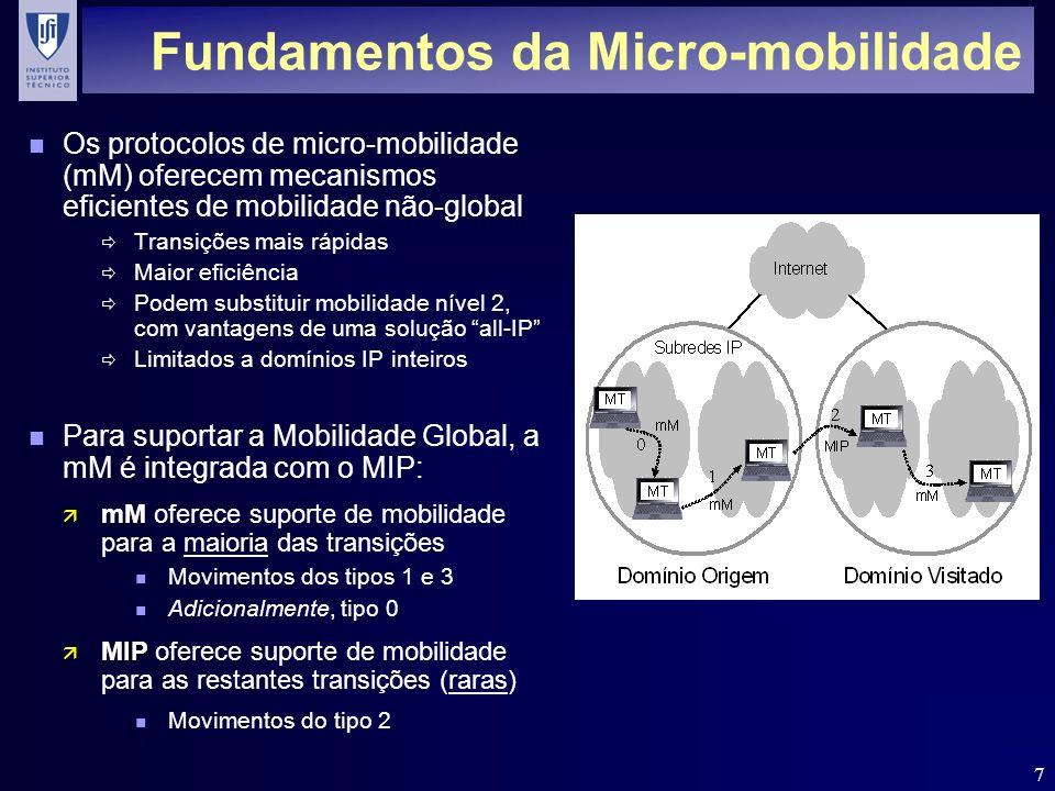Fundamentos da Micro-mobilidade