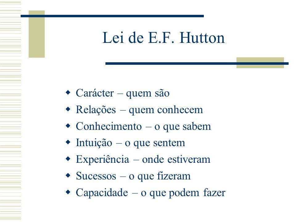 Lei de E.F. Hutton Carácter – quem são Relações – quem conhecem