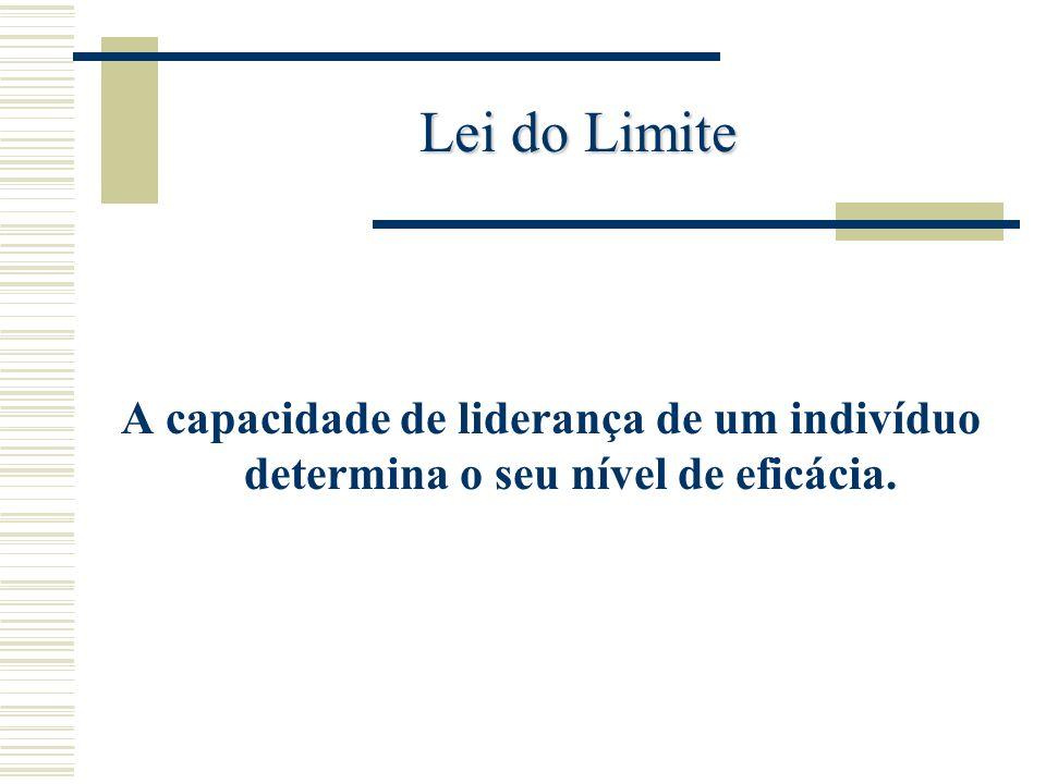 Lei do Limite A capacidade de liderança de um indivíduo determina o seu nível de eficácia. Dick & Maurice story.