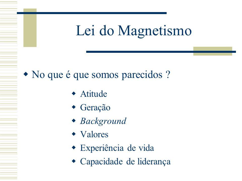 Lei do Magnetismo No que é que somos parecidos