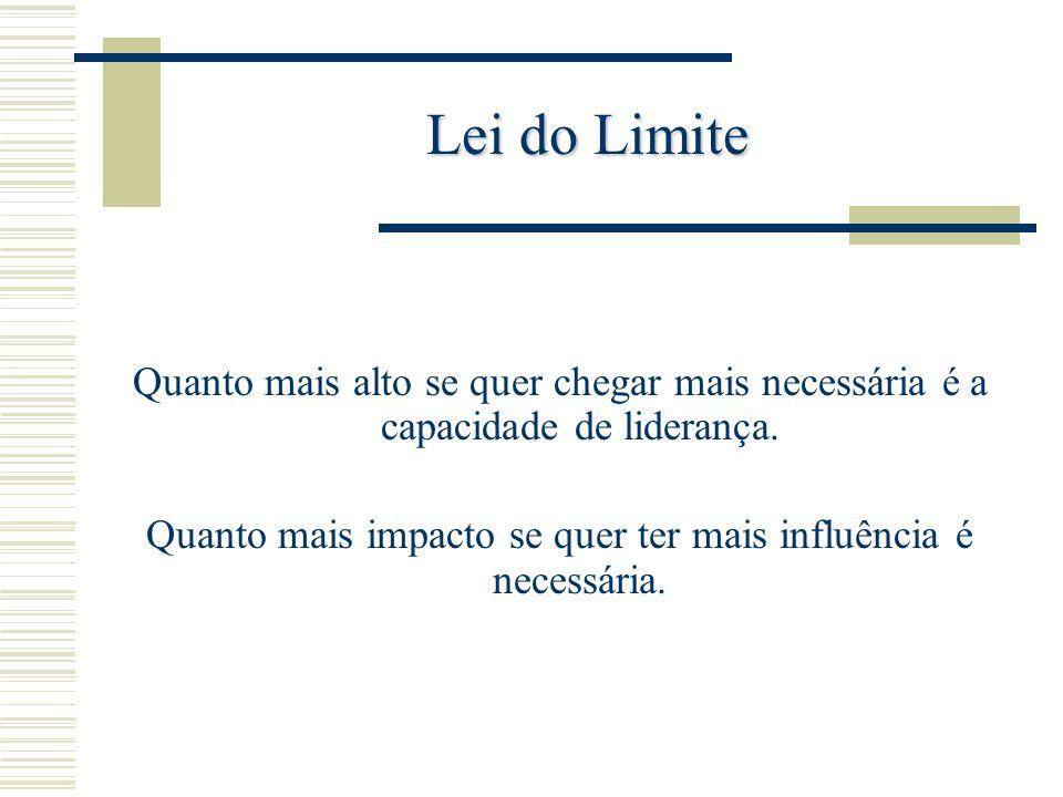Lei do Limite Quanto mais alto se quer chegar mais necessária é a capacidade de liderança.