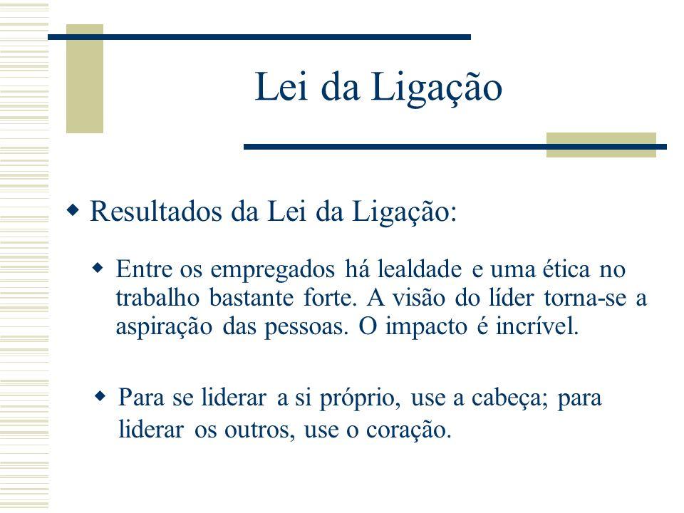 Lei da Ligação Resultados da Lei da Ligação: