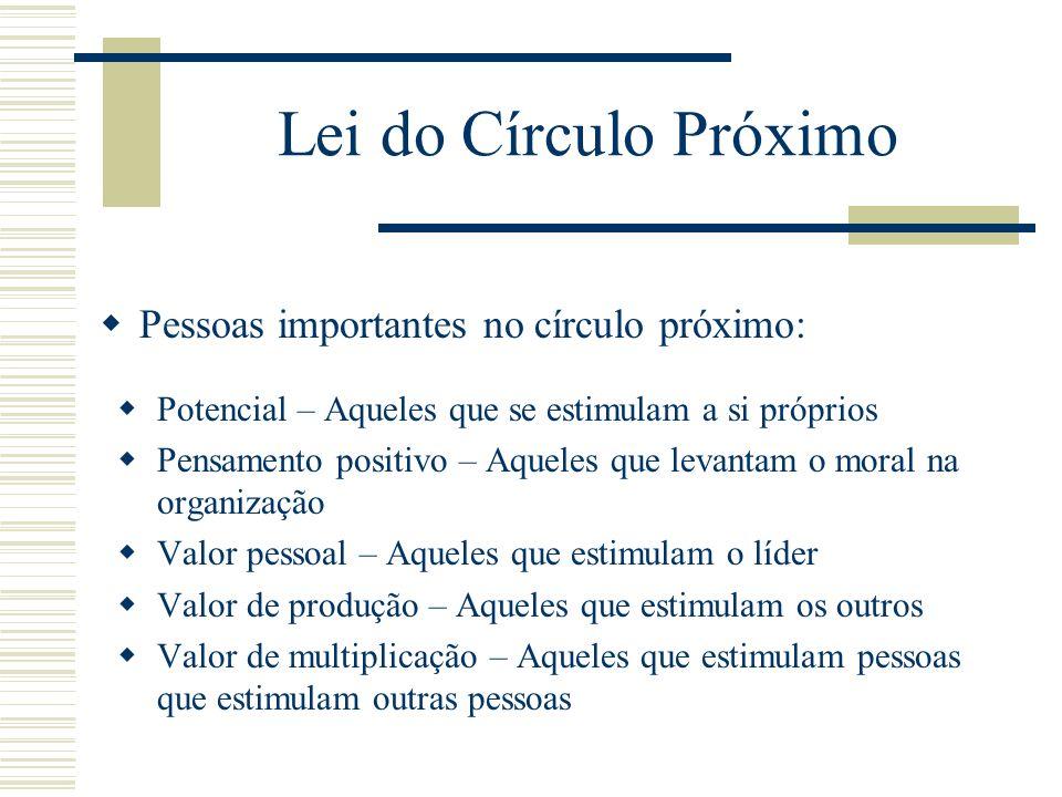 Lei do Círculo Próximo Pessoas importantes no círculo próximo: