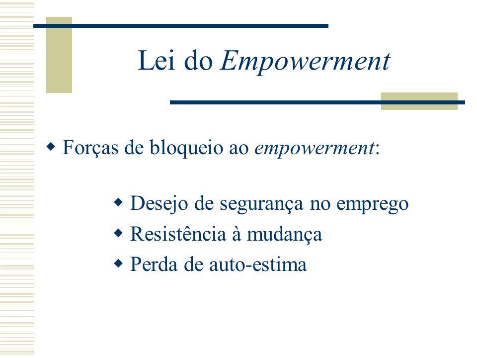 Lei do Empowerment Forças de bloqueio ao empowerment: