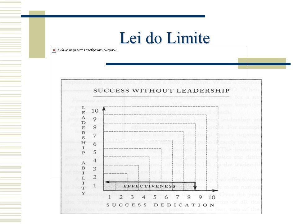 Lei do Limite Acetato (gráfico das pp. 6)