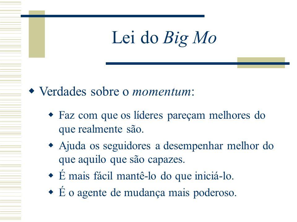Lei do Big Mo Verdades sobre o momentum: Verdades sobre o momentum: