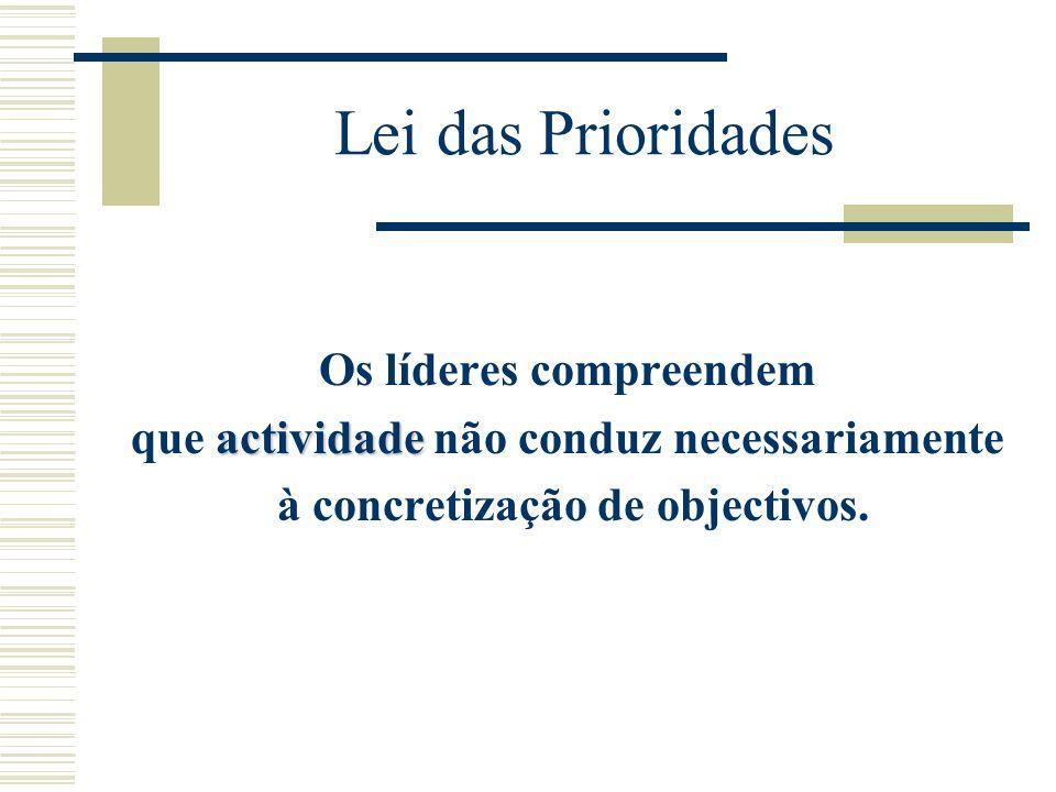 Lei das Prioridades Os líderes compreendem