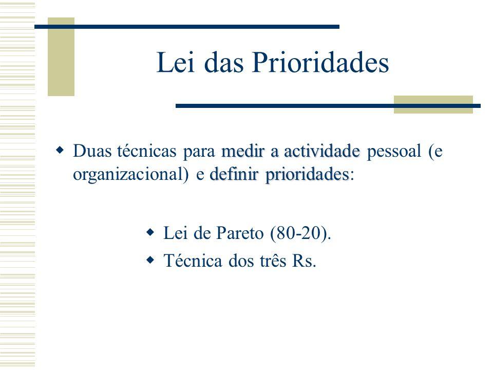 Lei das Prioridades Duas técnicas para medir a actividade pessoal (e organizacional) e definir prioridades:
