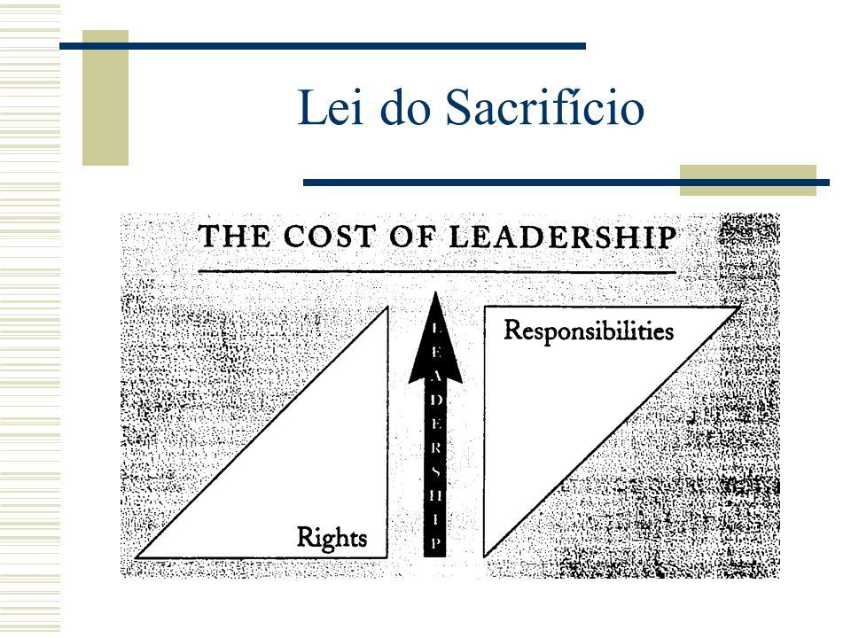 Lei do Sacrifício O Custo da liderança – pp. 189